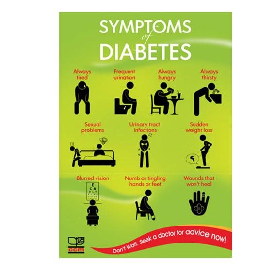 CCM Naturalle Symptoms Poster