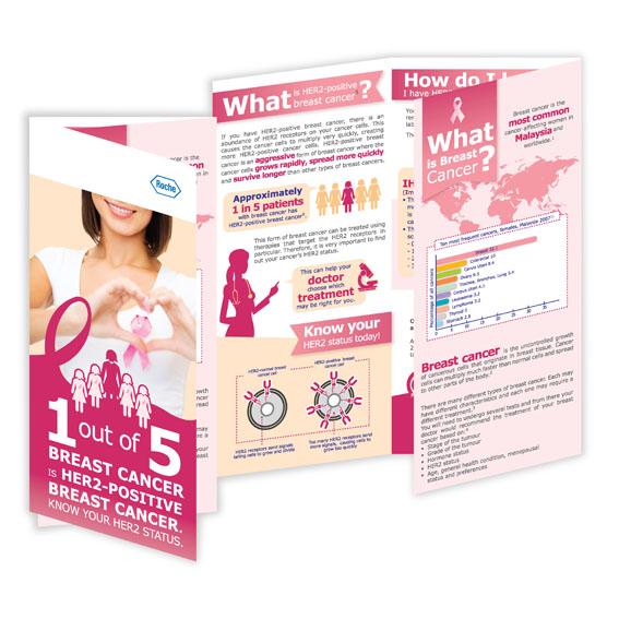 Herceptin Patient Info Leaflets