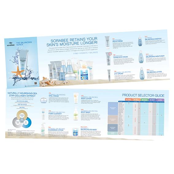 Sorabee Leaflets (Eng, BM, Chi)