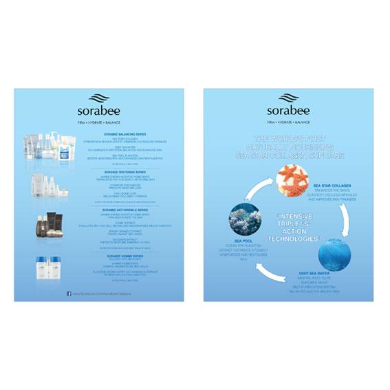 Sorabee Store Posters